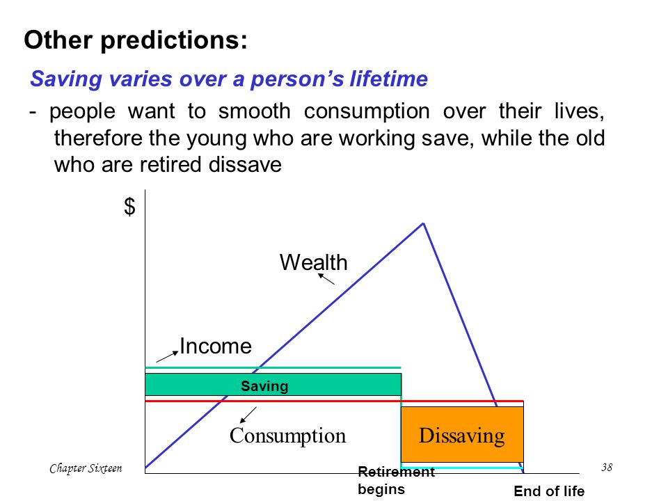 Other predictions: Saving varies over a person's lifetime