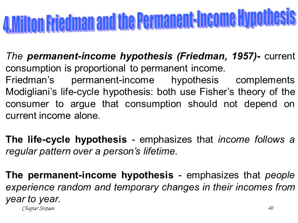 4.Milton Friedman and the Permanent-Income Hypothesis