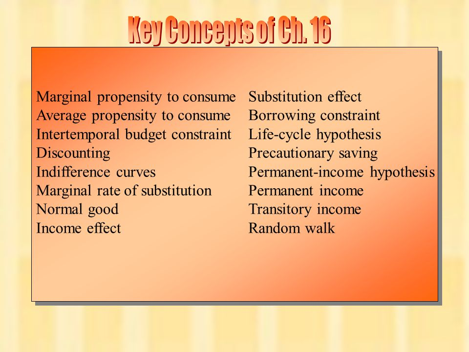 Key Concepts of Ch. 16 Marginal propensity to consume