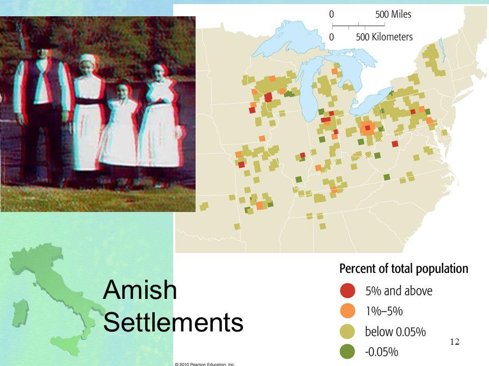 Amish Settlements