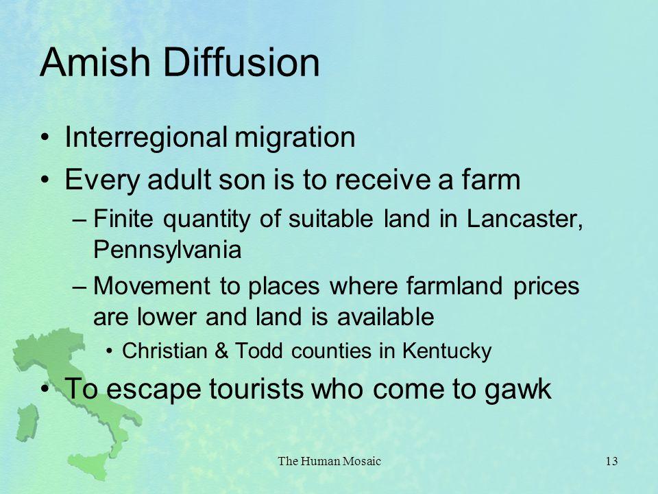 Amish Diffusion Interregional migration