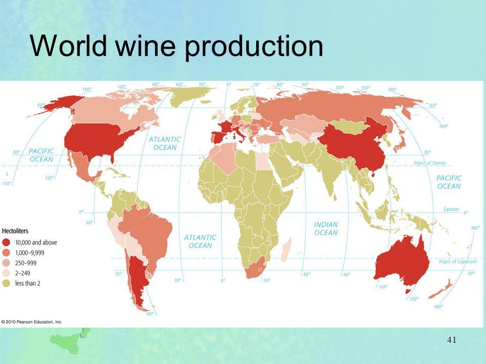 World wine production