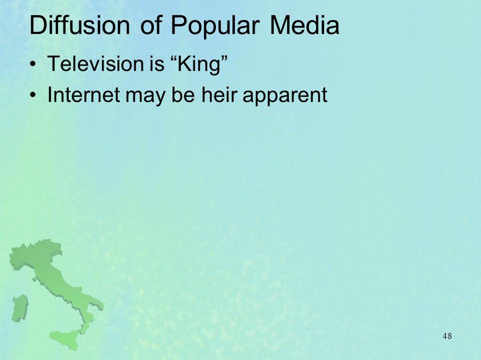 Diffusion of Popular Media