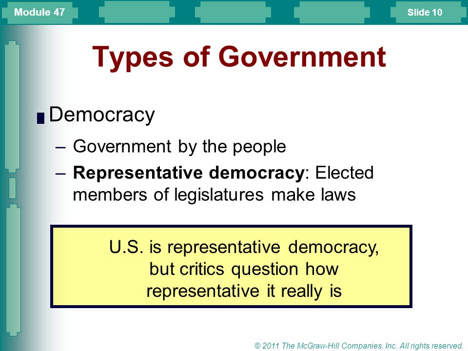 Types of Government Democracy Government by the people