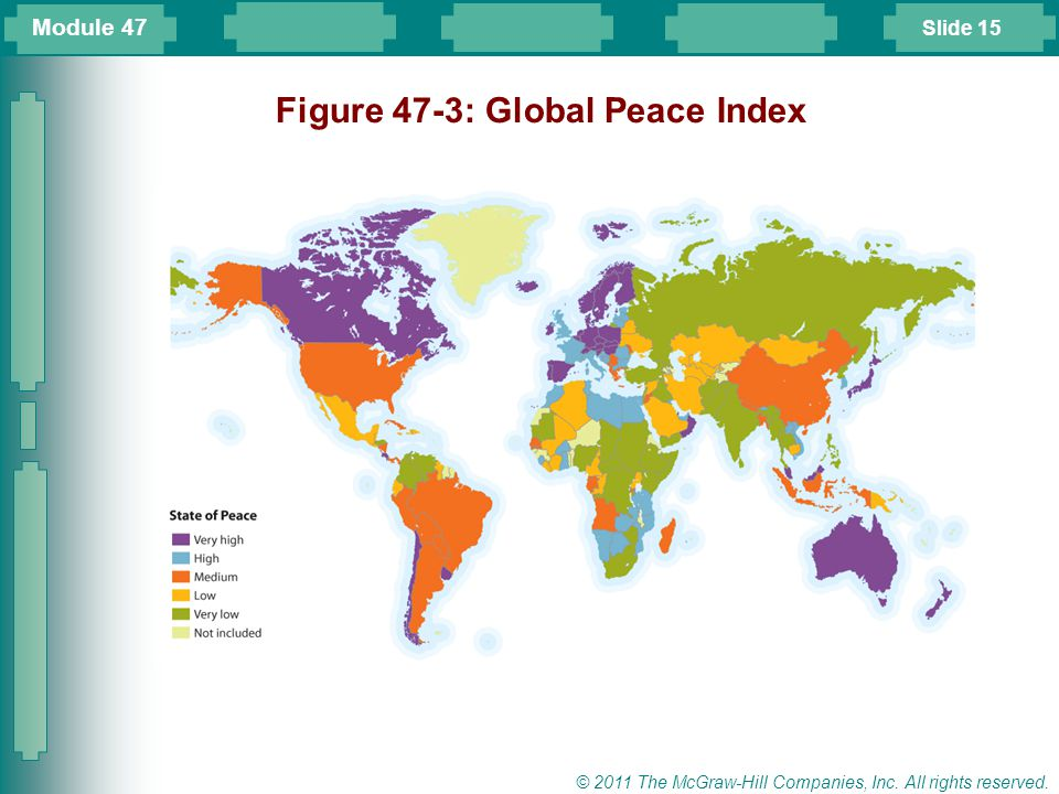 Figure 47-3: Global Peace Index