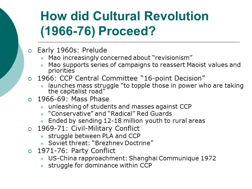 How did Cultural Revolution (1966-76) Proceed