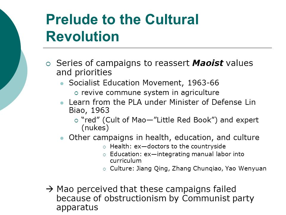 Prelude to the Cultural Revolution