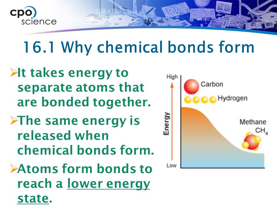 16.1 Why chemical bonds form