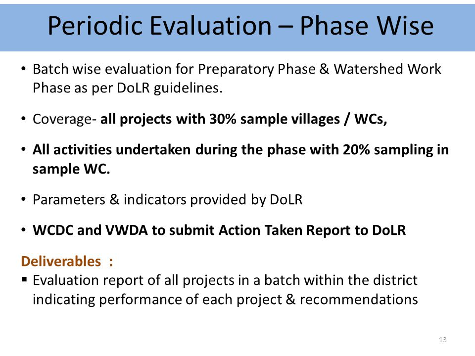 Periodic Evaluation – Phase Wise
