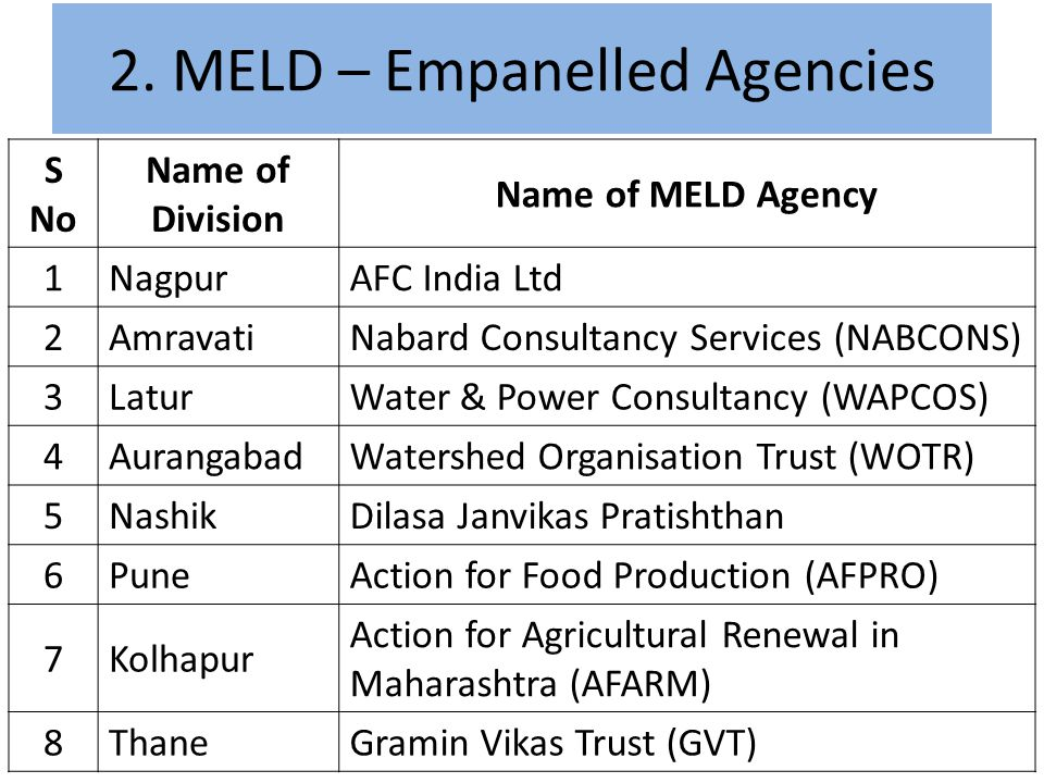 2. MELD – Empanelled Agencies