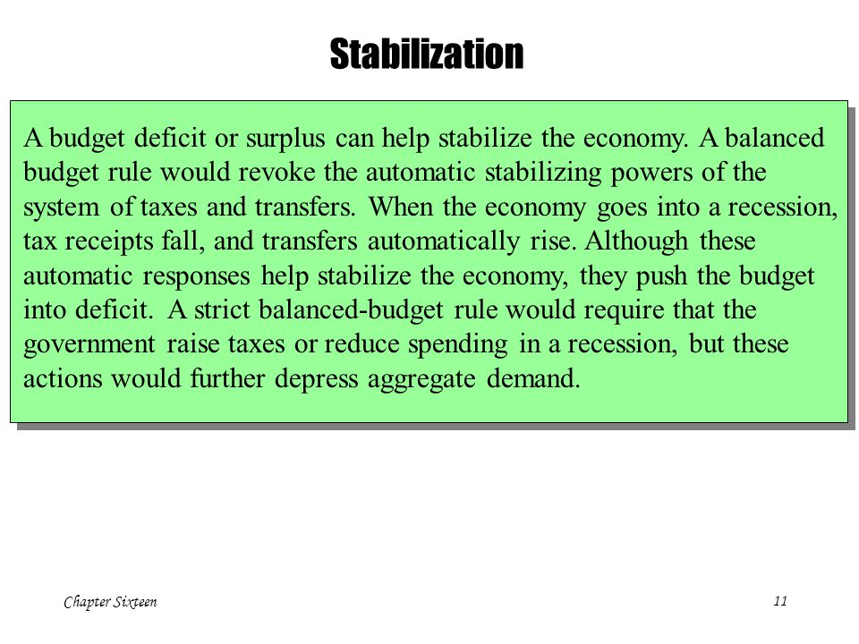 Stabilization A budget deficit or surplus can help stabilize the economy. A balanced.