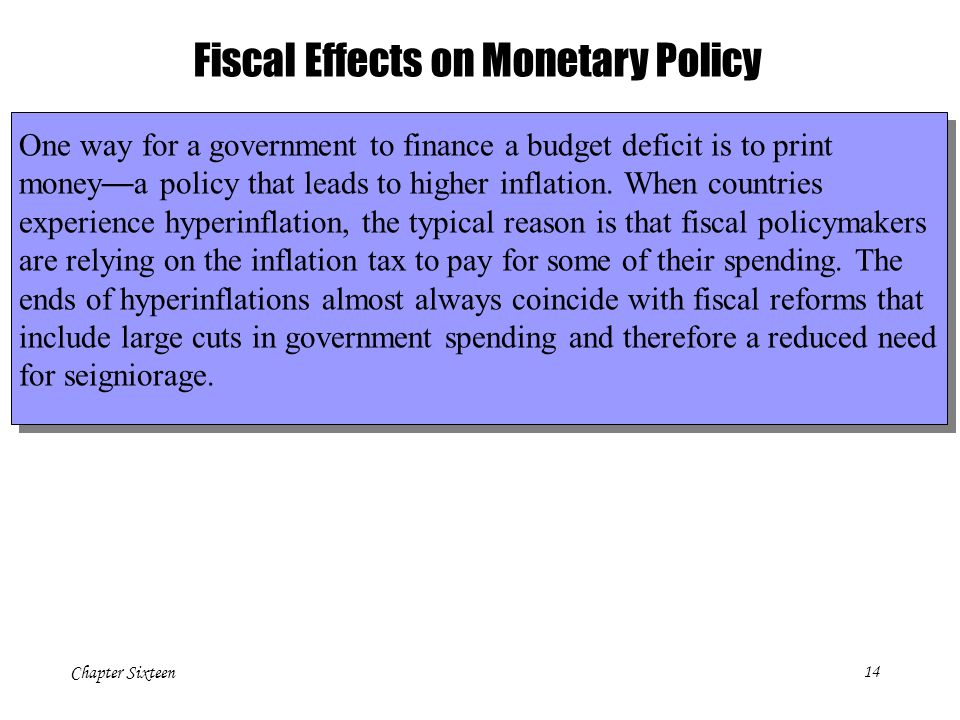 Fiscal Effects on Monetary Policy