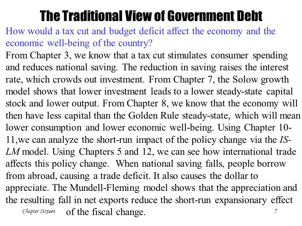 The Traditional View of Government Debt