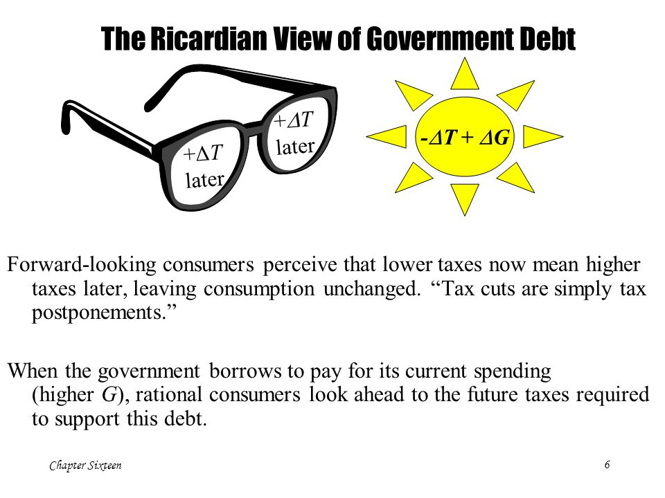 The Ricardian View of Government Debt