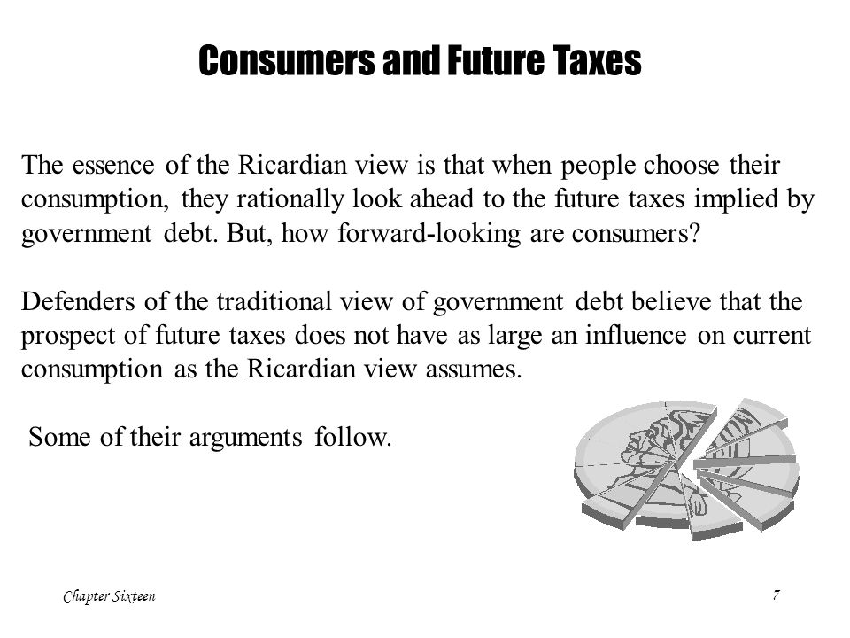 Consumers and Future Taxes
