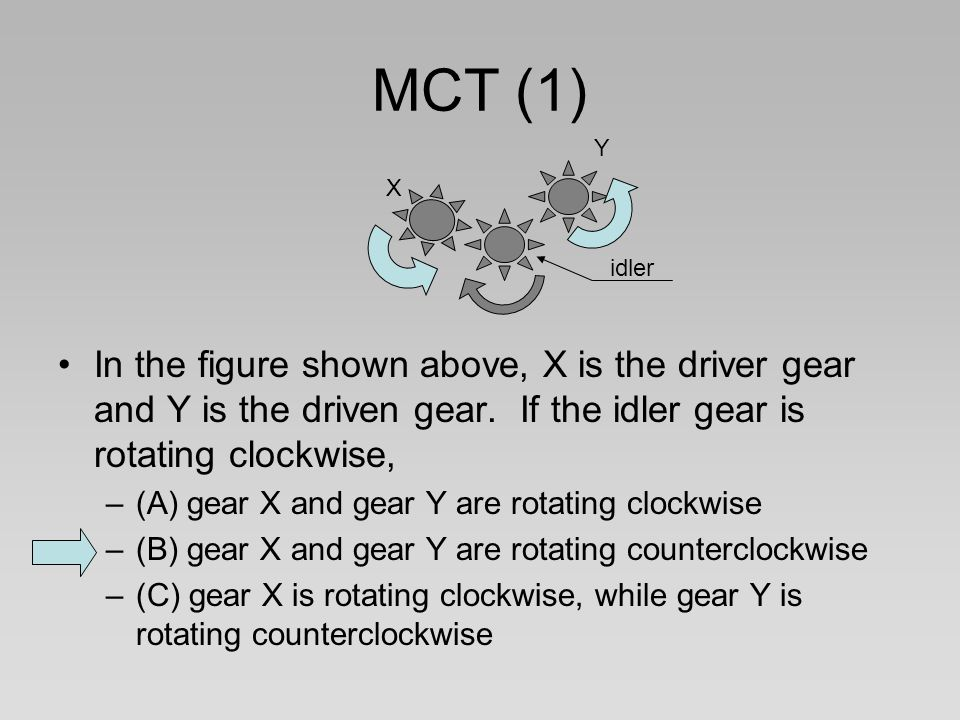 MCT (1) Y. X. idler. In the figure shown above, X is the driver gear and Y is the driven gear. If the idler gear is rotating clockwise,