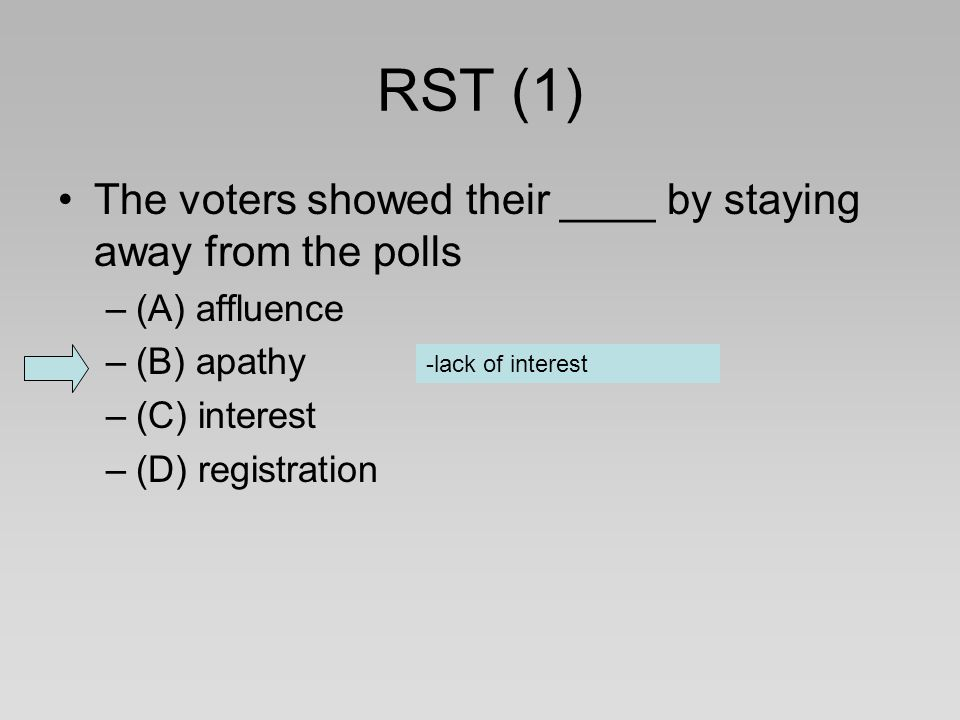 RST (1) The voters showed their ____ by staying away from the polls