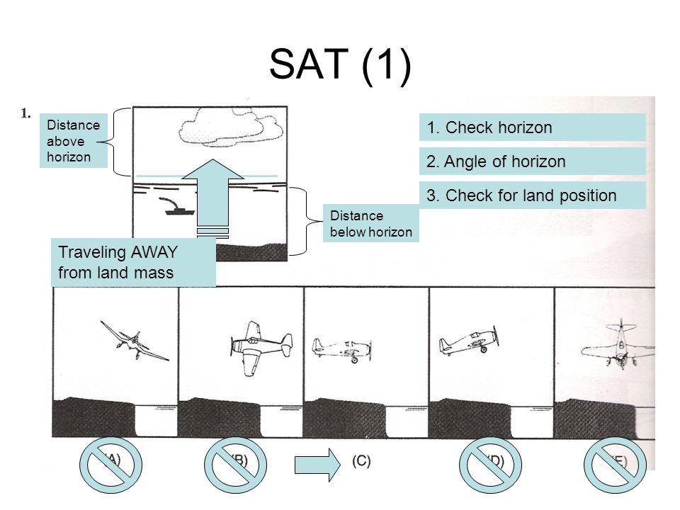 SAT (1) 1. Check horizon 2. Angle of horizon