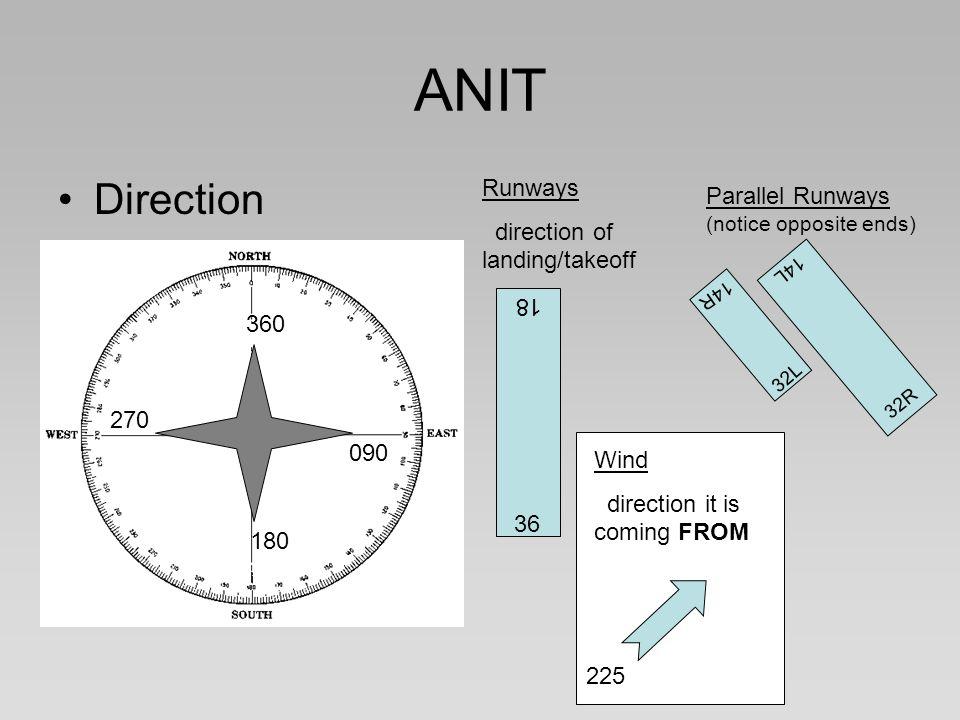 ANIT Direction Runways Parallel Runways (notice opposite ends)