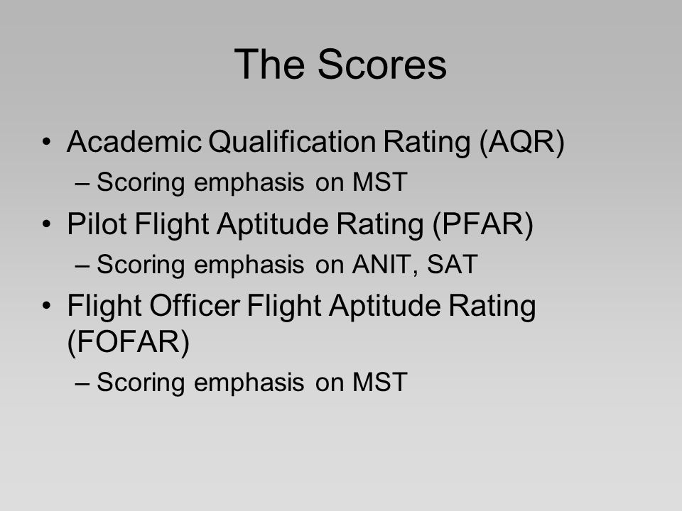 The Scores Academic Qualification Rating (AQR)