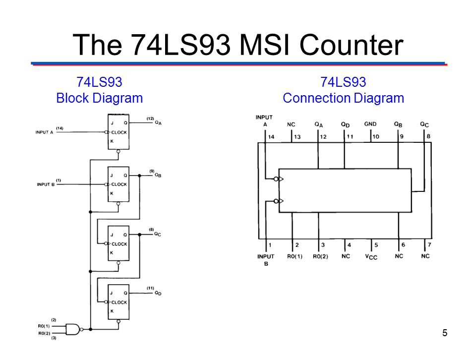 Asynchronous Counters with MSI Gates
