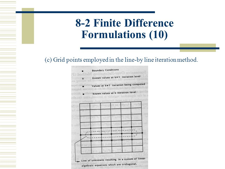 8-2 Finite Difference Formulations (10)