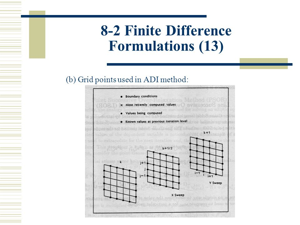 8-2 Finite Difference Formulations (13)