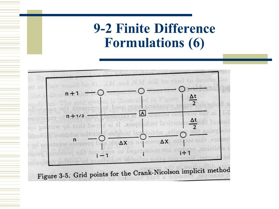 9-2 Finite Difference Formulations (6)