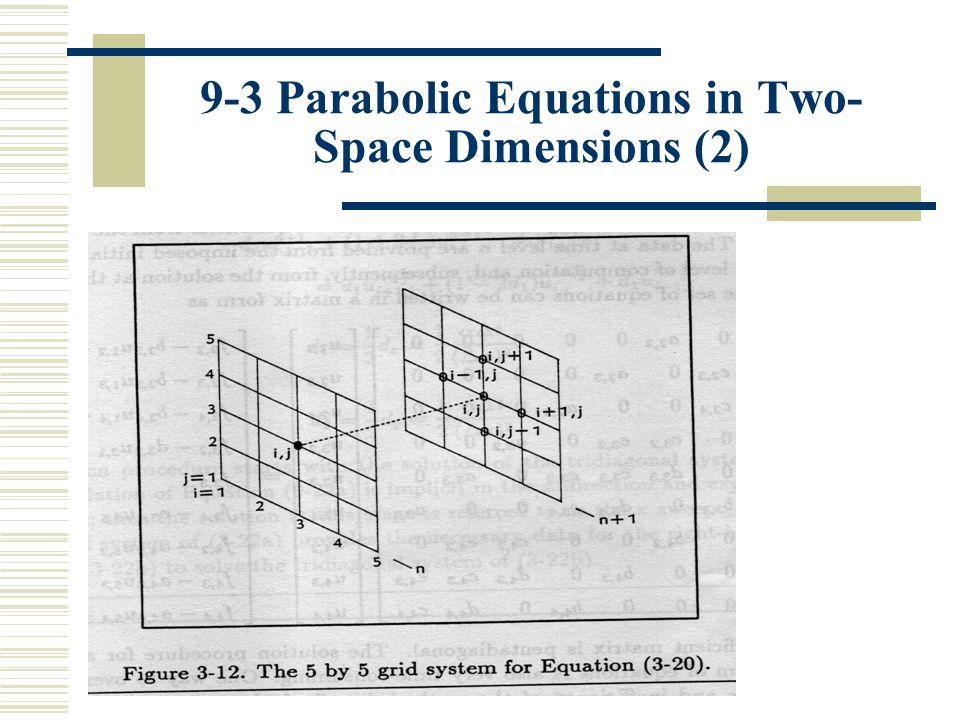 9-3 Parabolic Equations in Two-Space Dimensions (2)