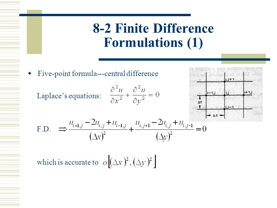 8-2 Finite Difference Formulations (1)
