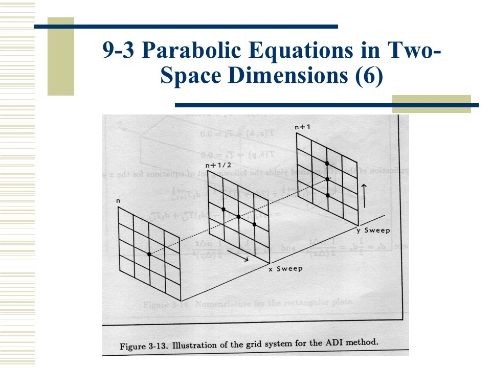 9-3 Parabolic Equations in Two-Space Dimensions (6)
