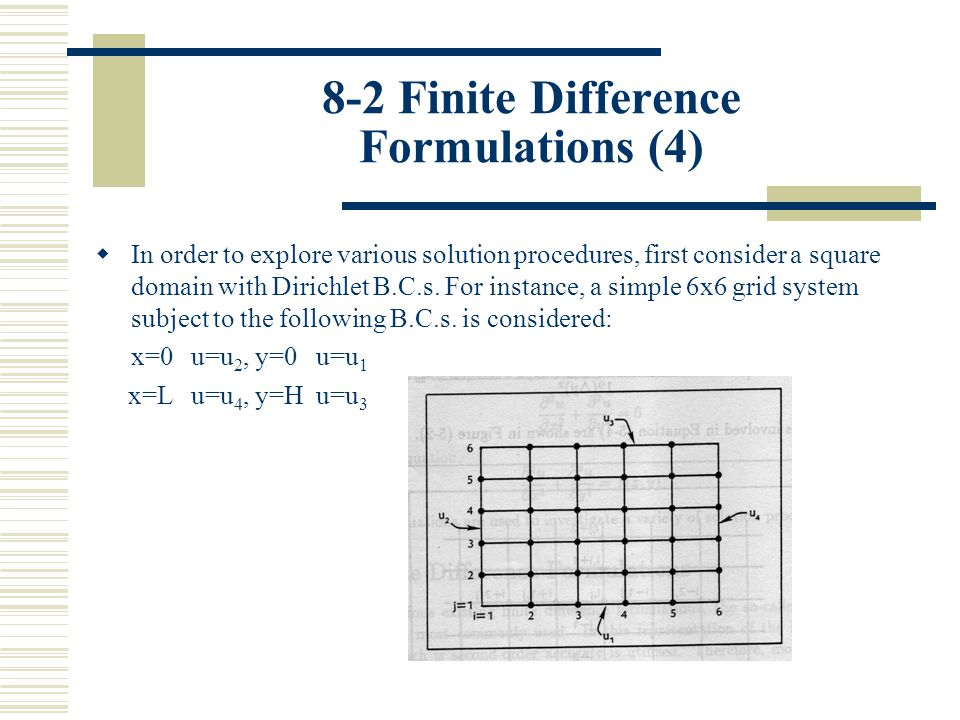 8-2 Finite Difference Formulations (4)