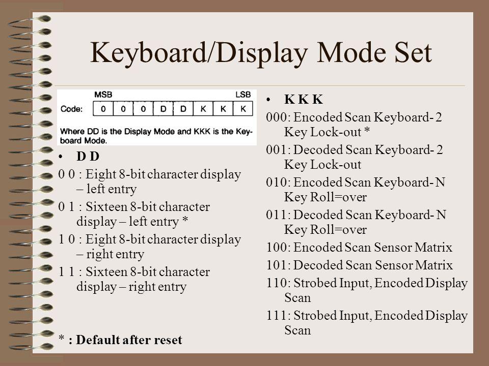 Keyboard/Display Mode Set