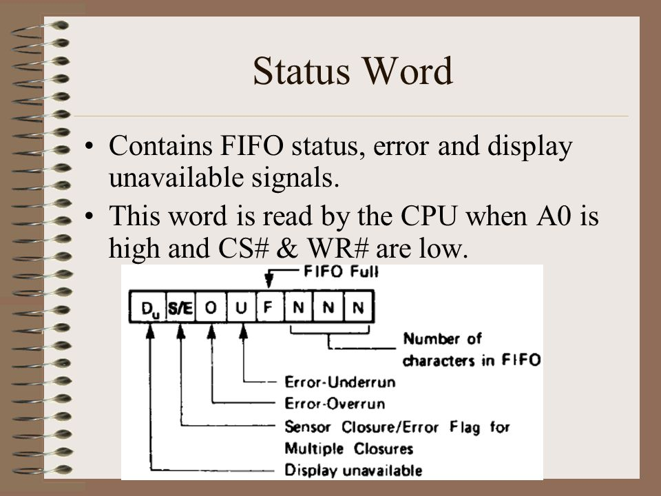 Status Word Contains FIFO status, error and display unavailable signals.