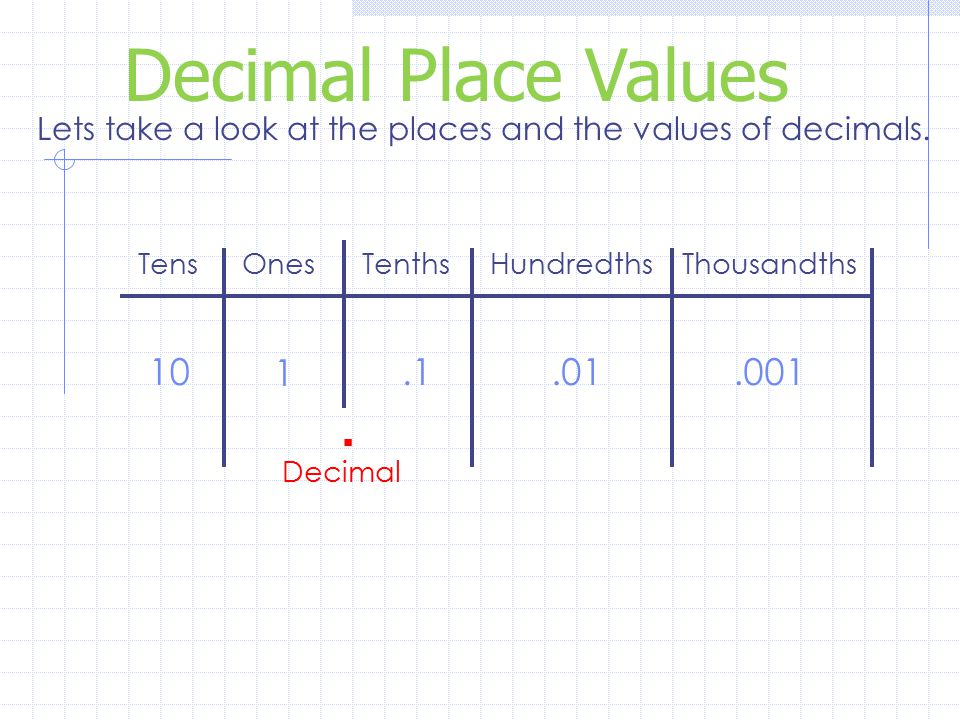 Lets take a look at the places and the values of decimals.