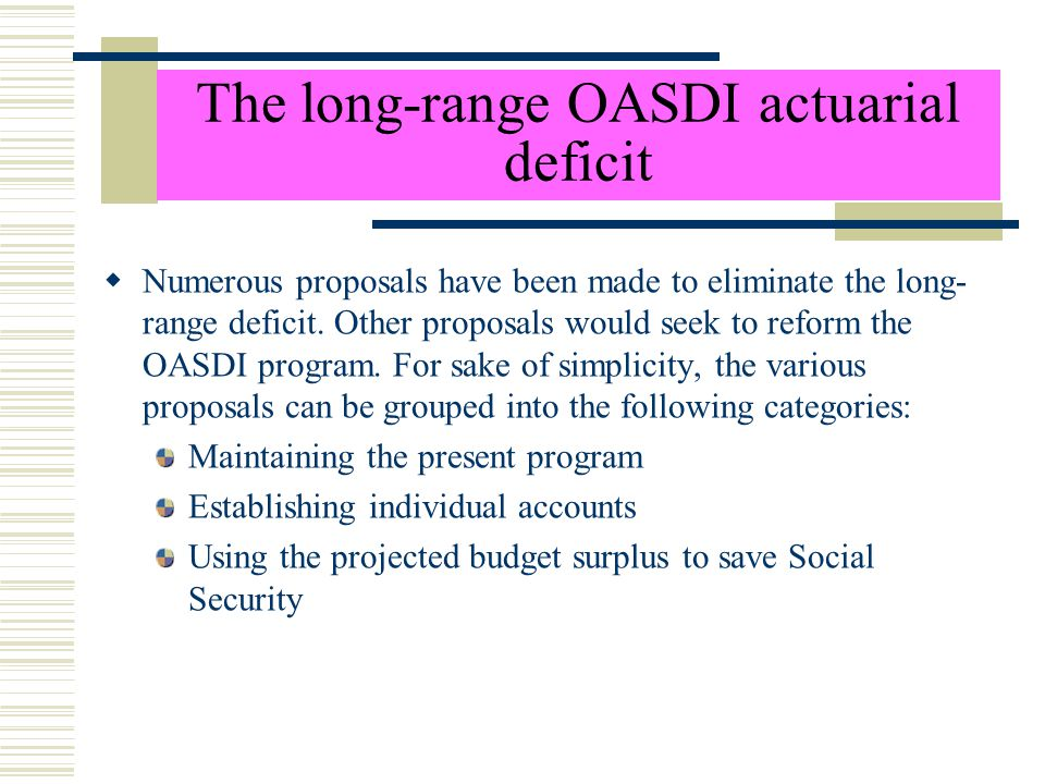 The long-range OASDI actuarial deficit