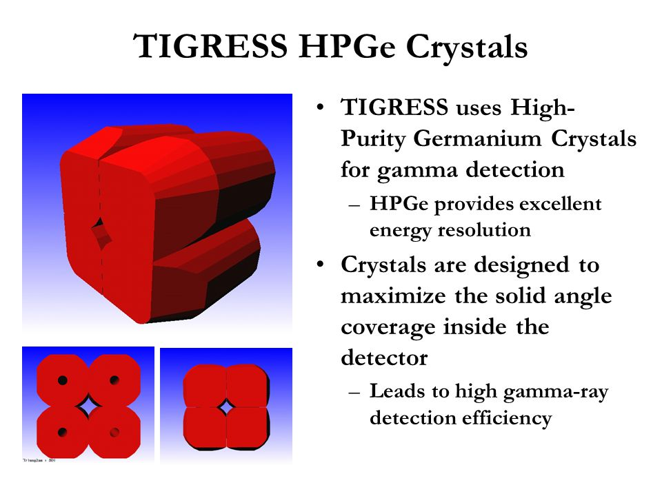 TIGRESS HPGe Crystals TIGRESS uses High-Purity Germanium Crystals for gamma detection. HPGe provides excellent energy resolution.