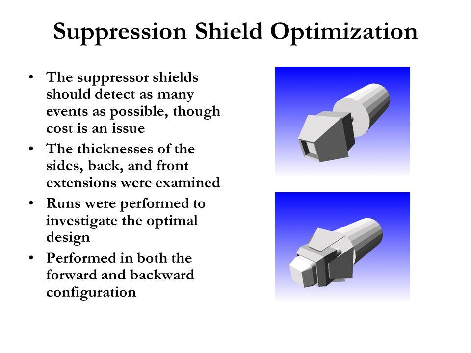 Suppression Shield Optimization