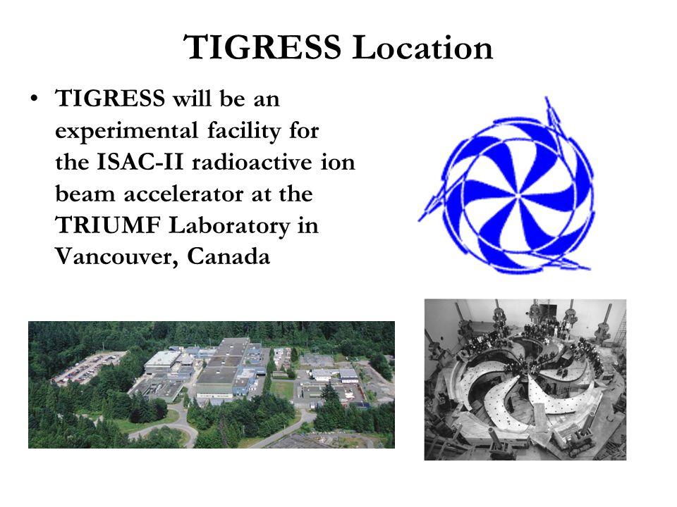 TIGRESS Location