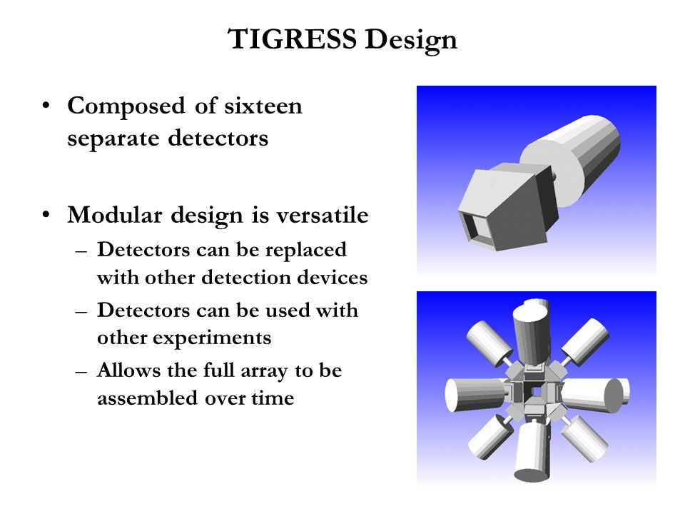 TIGRESS Design Composed of sixteen separate detectors