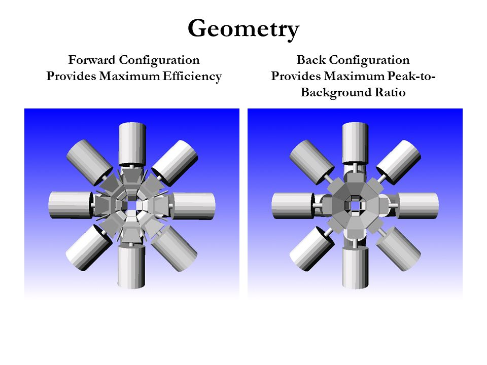 Geometry Forward Configuration Provides Maximum Efficiency