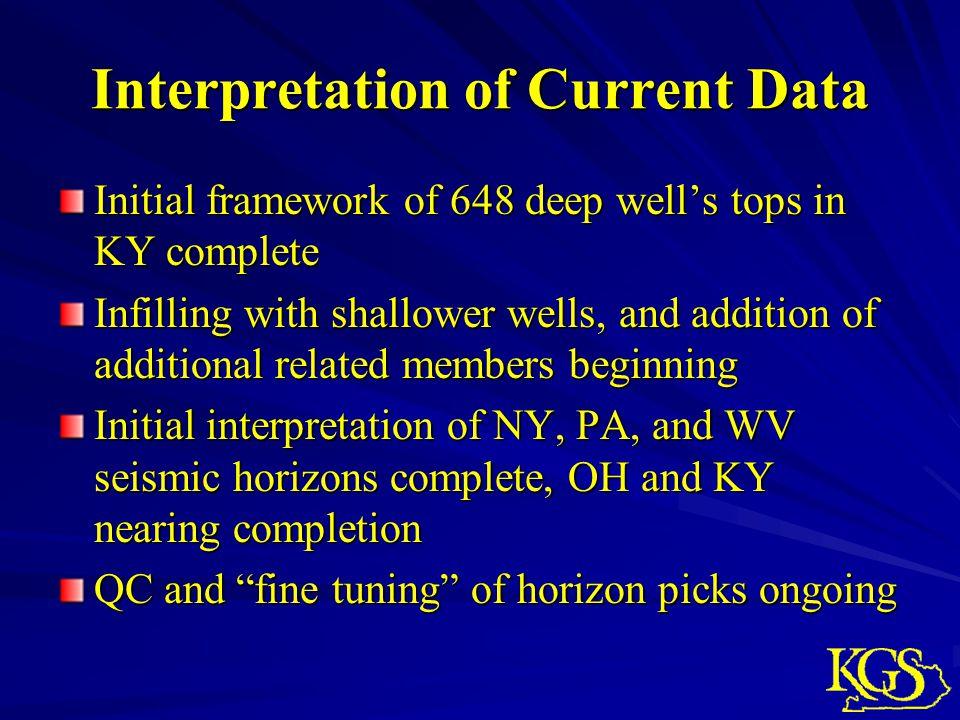 Interpretation of Current Data
