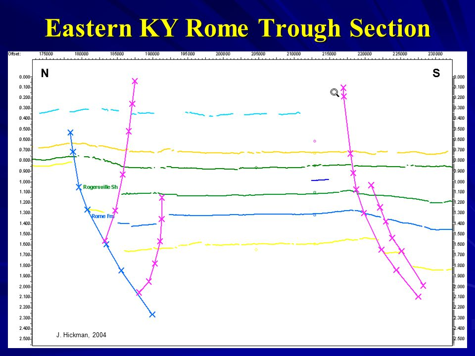 Eastern KY Rome Trough Section
