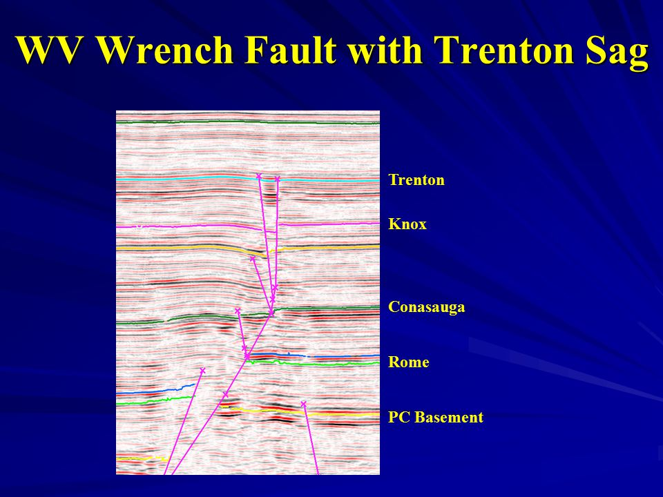WV Wrench Fault with Trenton Sag