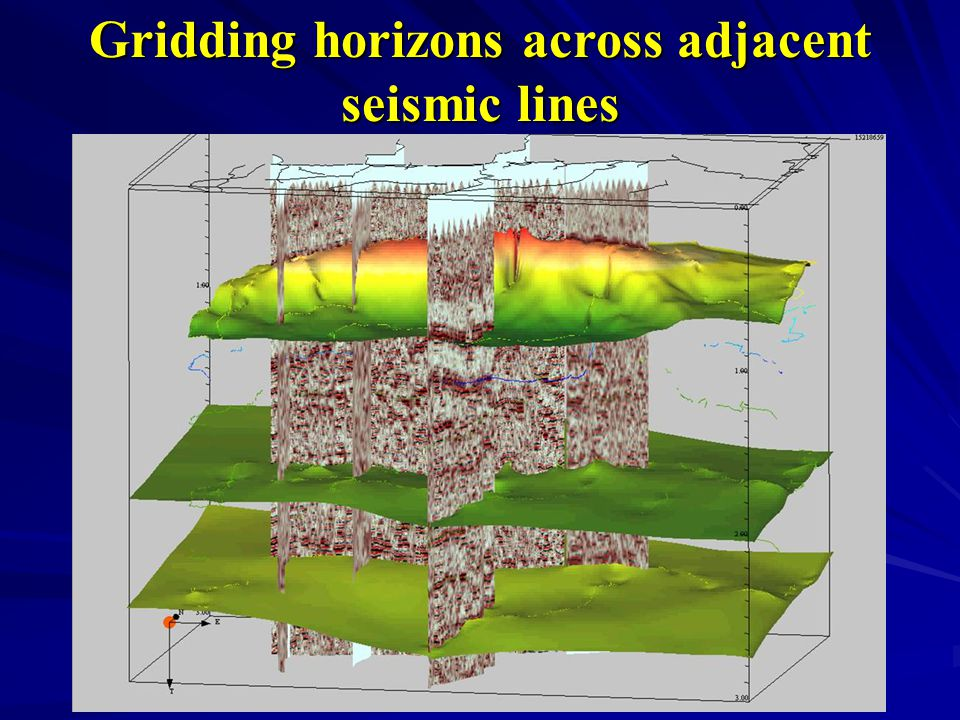 Gridding horizons across adjacent seismic lines