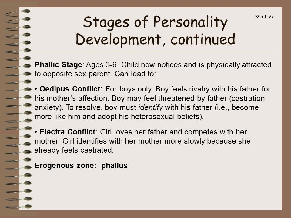 Stages of Personality Development, continued