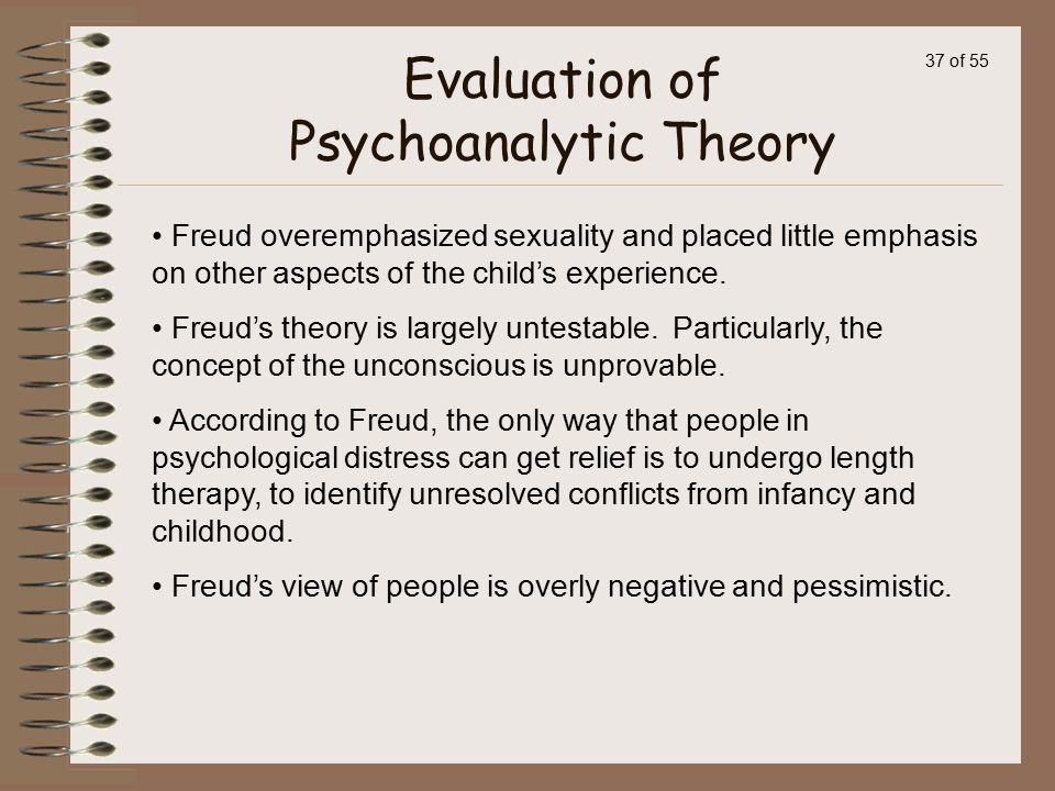 Evaluation of Psychoanalytic Theory