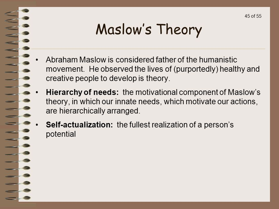 Maslow's Theory