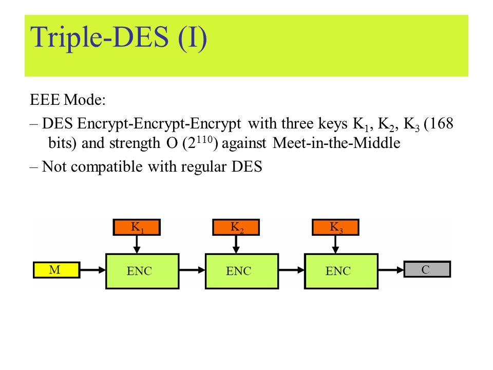 Triple-DES (I) EEE Mode:
