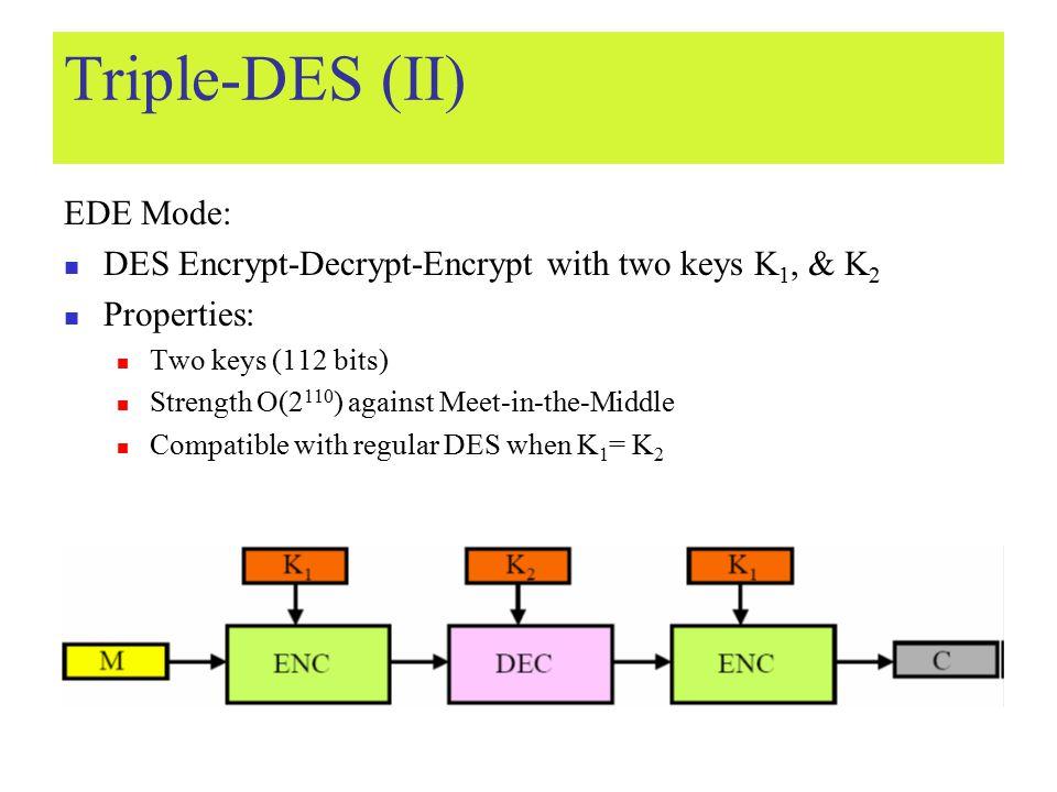 Triple-DES (II) EDE Mode: